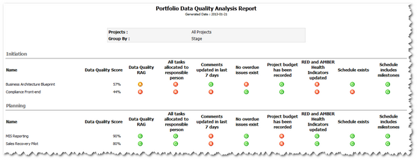 data_quality_analysis_report